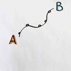 Lijn van a naar b